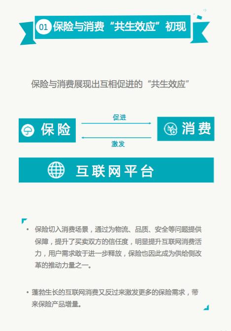 稿件配图2:保险与消费共生效应初显图